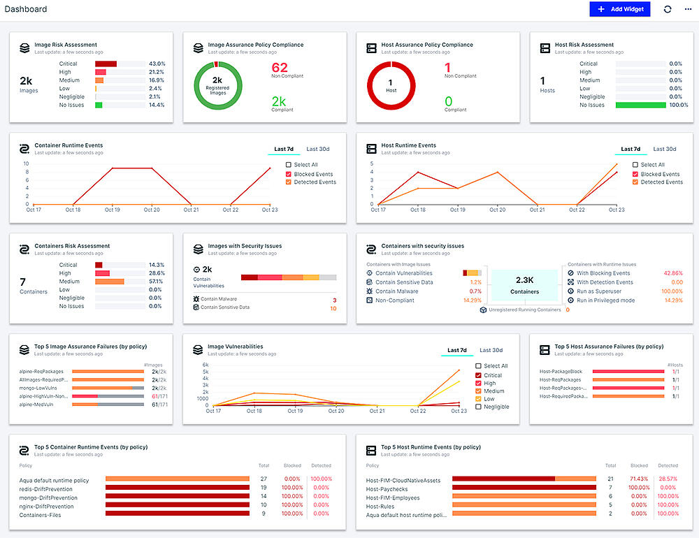 Cloud native security monitoring