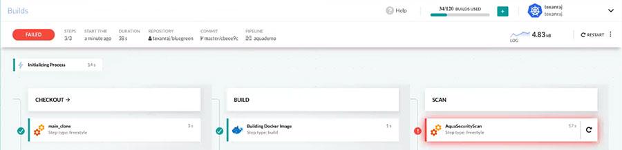 Docker image scanning