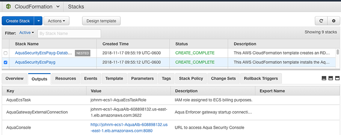 AWS Container Security