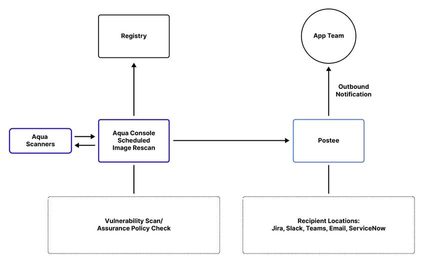 Diagram 2-01-1