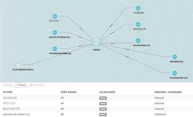 3-Network_Discovery_Micro-Segmentation_OK