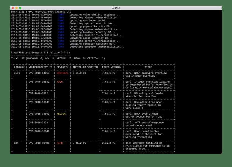 Trivy and Aqua Vulnerability scanner screenshot-1